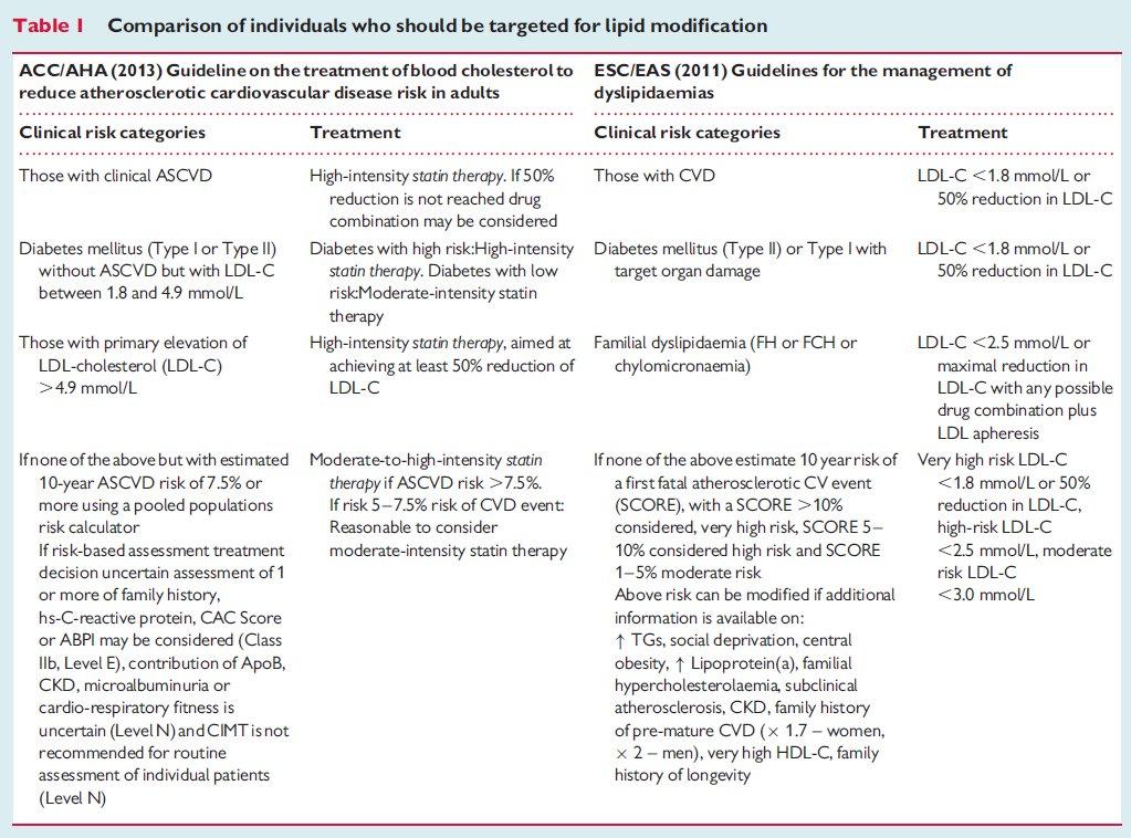 diabetes tipo 1 vererbung blutgruppe