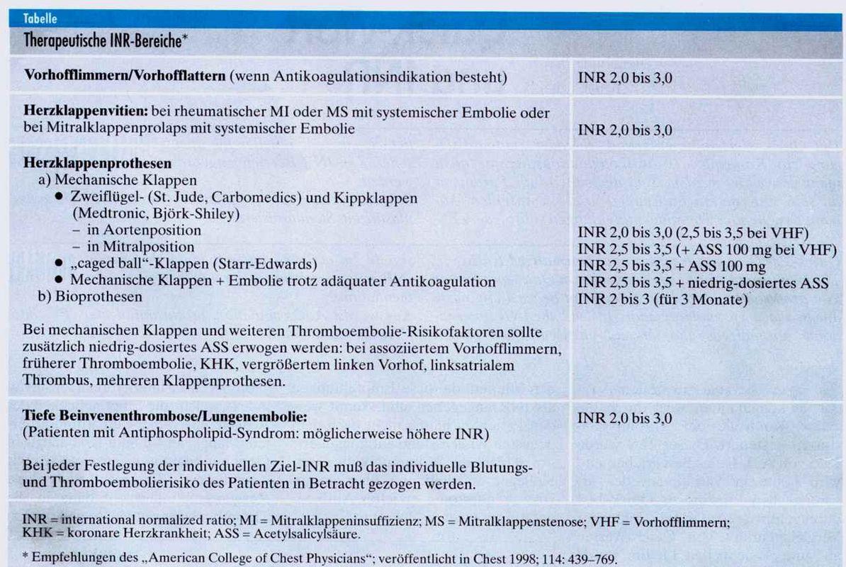 Nett Hvac Supervisor Ziel Wieder Aufnehmen Zeitgenössisch - Beispiel ...
